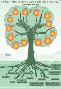 arbrePeroshSmall